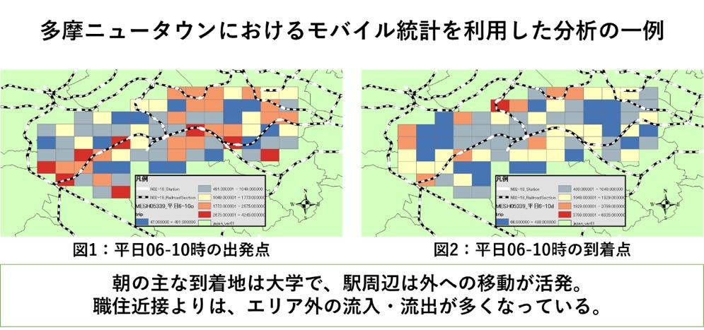 多摩ニュータウンにおけるモバイルデータを用いた都市生活行動の分析