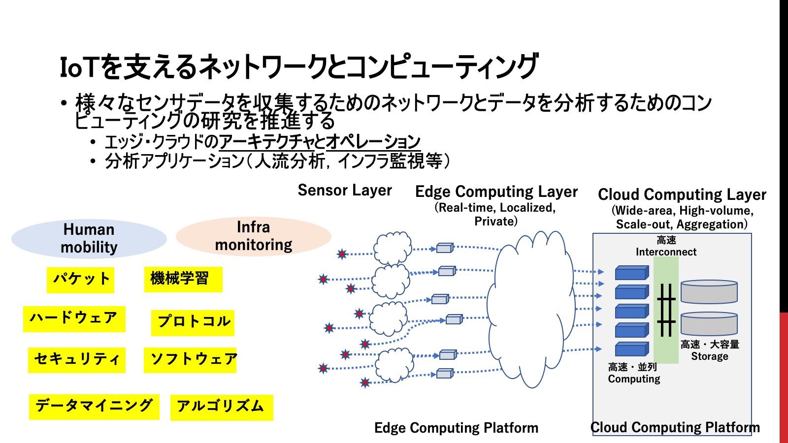 IoTを支えるネットワークコンピューティング