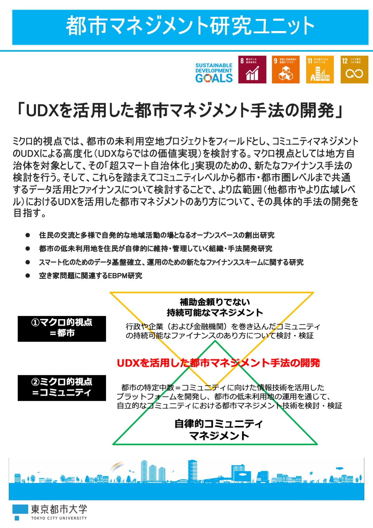 都市マネジメント研究ユニット 研究ポスター